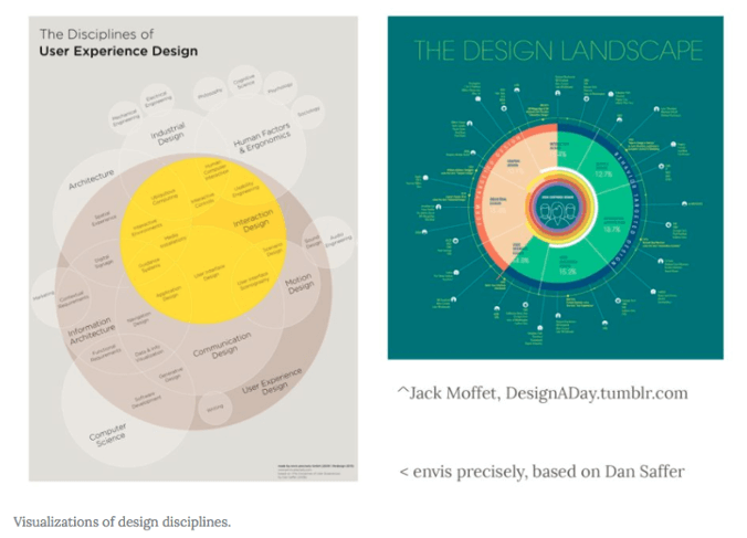 What is data-driven service design?
